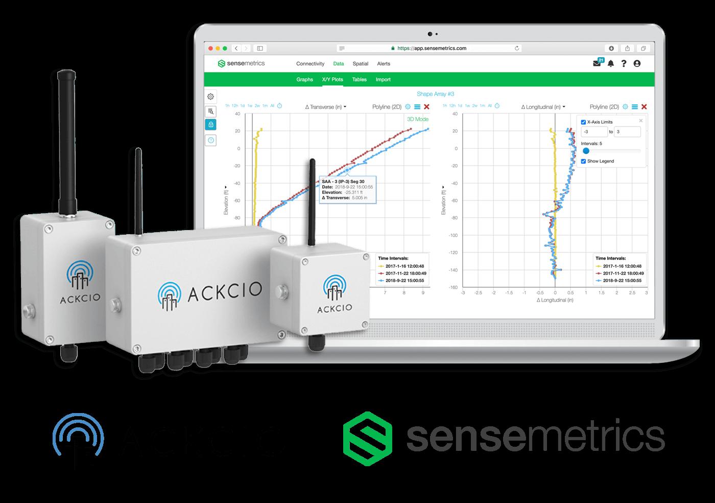 sensemetrics Joins Forces with Ackcio