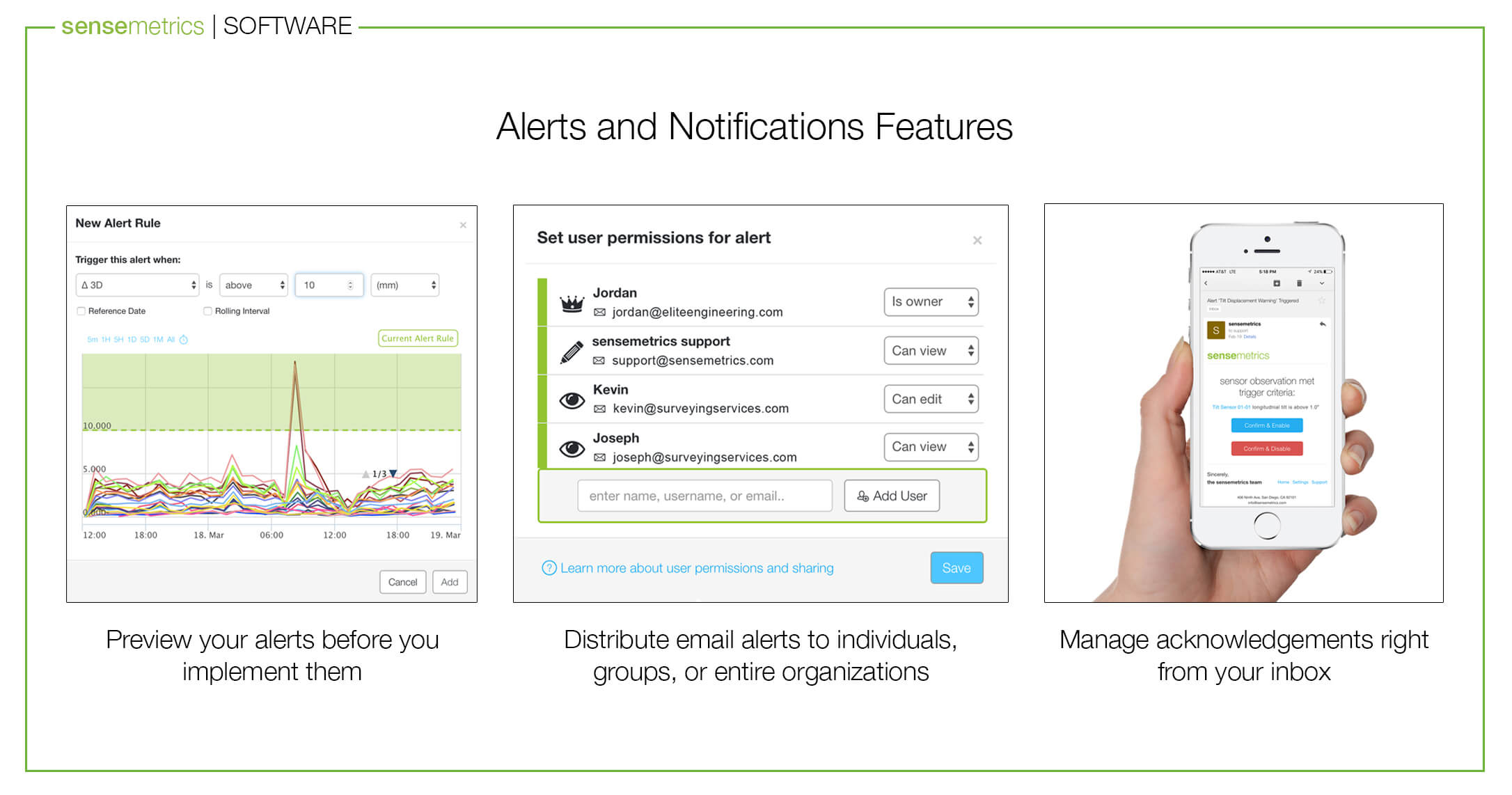 Software Features: Alerts & Notifications