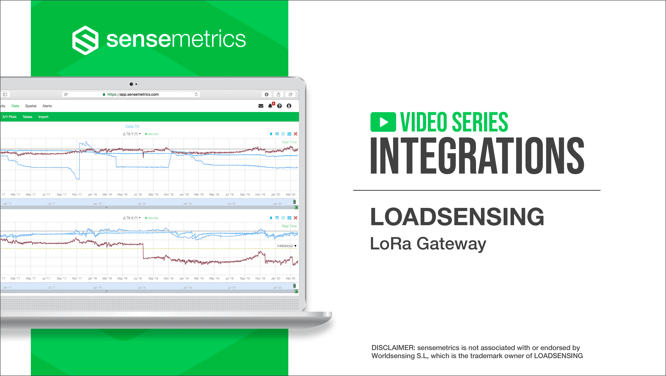 Integrations – Worldsensing Loadsensing Gateway