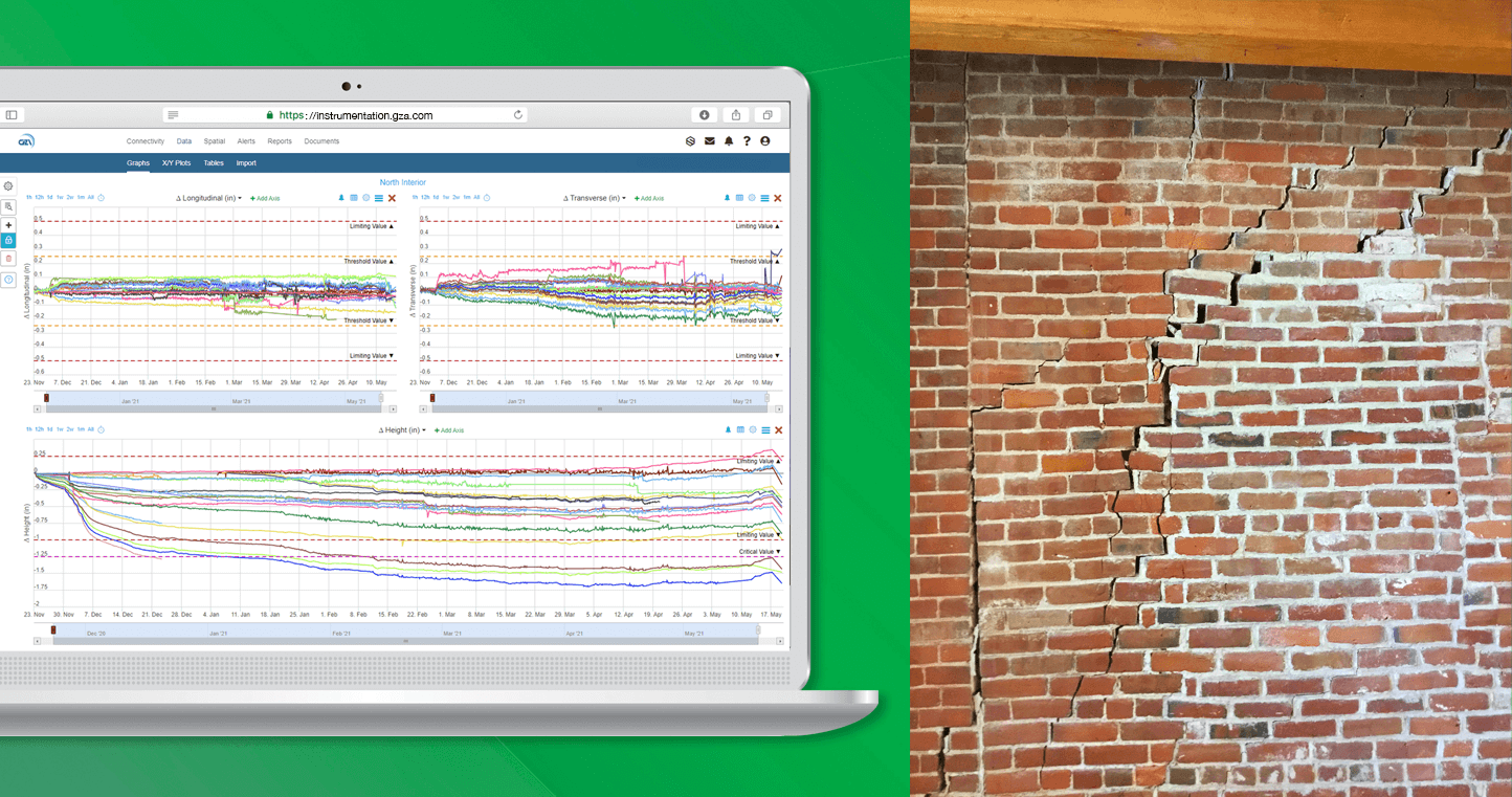 Project Highlight: Condition Monitoring for Historic Building
