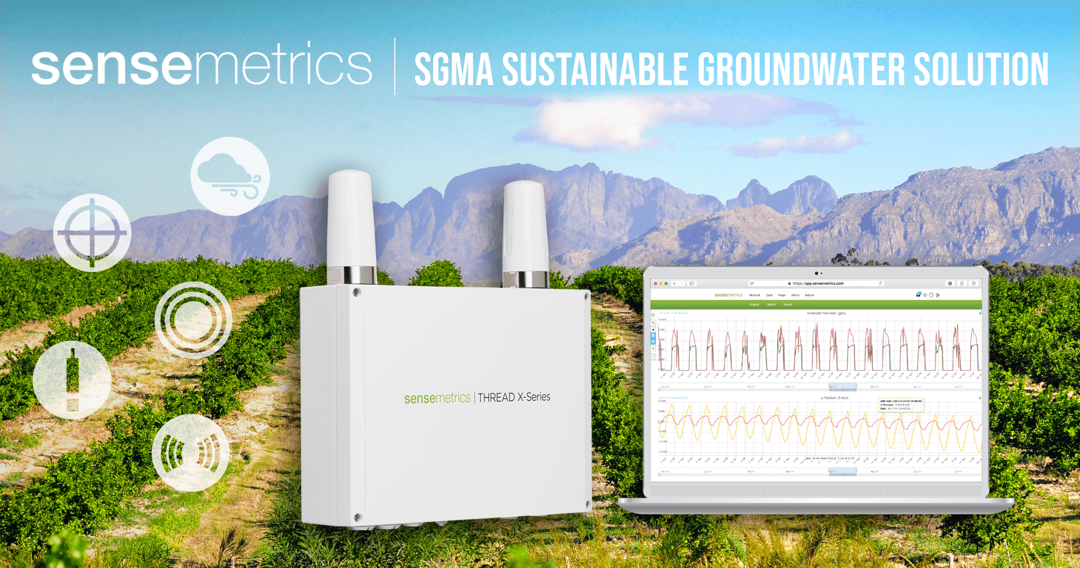 SGMA Sustainable Groundwater Solutions