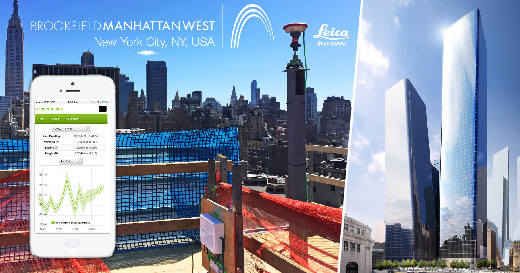Case Study: Manhattan West High Rise