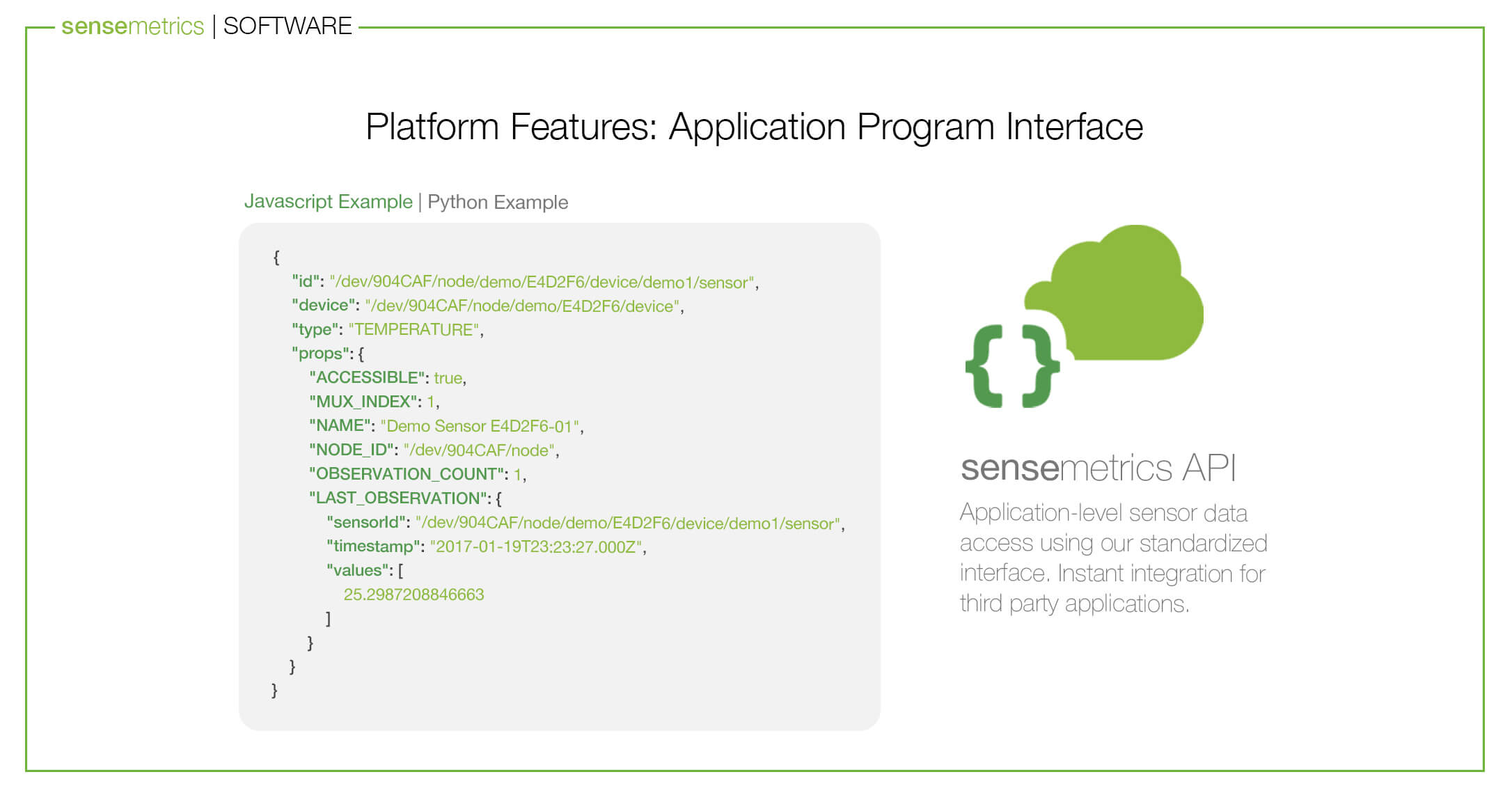 Platform Features: Application Program Interface