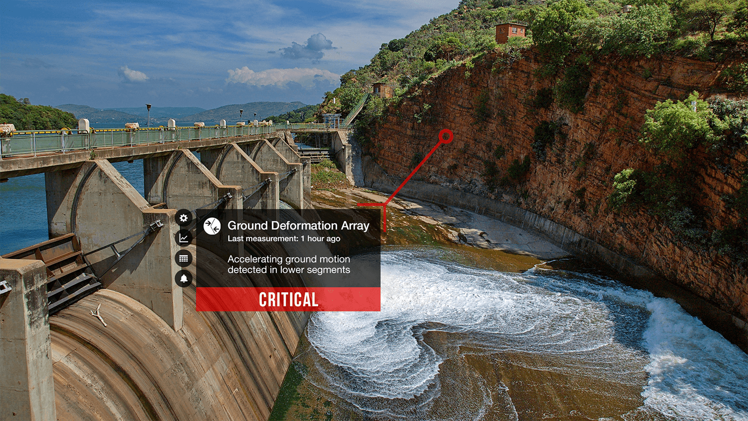 Automated Sensing Can Effectively Mitigate Dam Risks